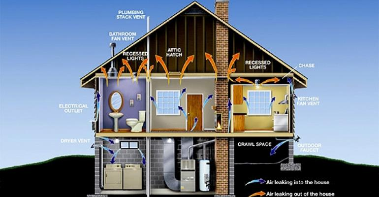 Furnaces Vs. Boilers- What's Right For You? IMAGE